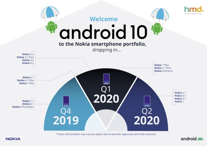 nokia-android-10-map