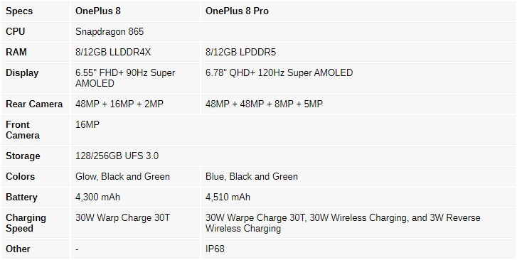 oneplus-8table
